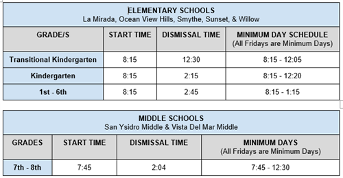San Ysidro School District / The Official Website